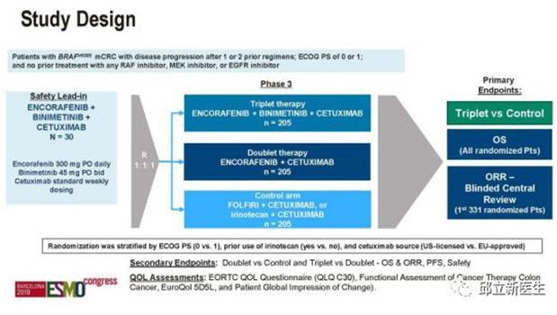 消化道肿瘤(食管、胃、结直肠)-----靶向治疗新进展