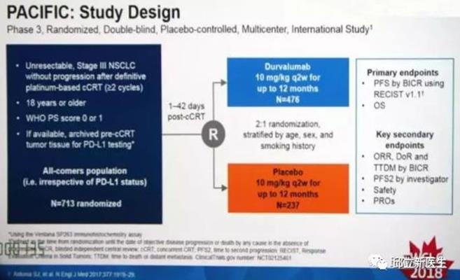 肺癌 | 免疫治疗联合其它治疗(化疗、放疗、靶向等)的疗效观察!