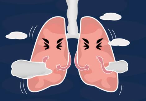 肺癌早期会出现的征兆,你不得不警惕!